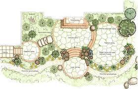 jardineria y paisajismo en alicante valsan ingenieros